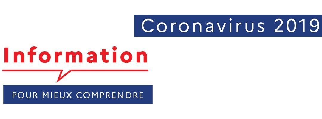 Coronavirus, conduite à tenir
